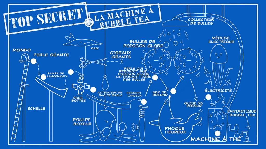 blueprintpearlmachineFRENCHFIX1200